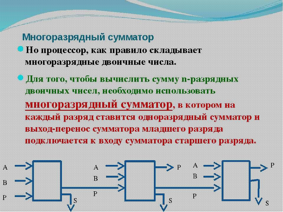Многоразрядный сумматор Но процессор, как правило складывает многоразрядные д...