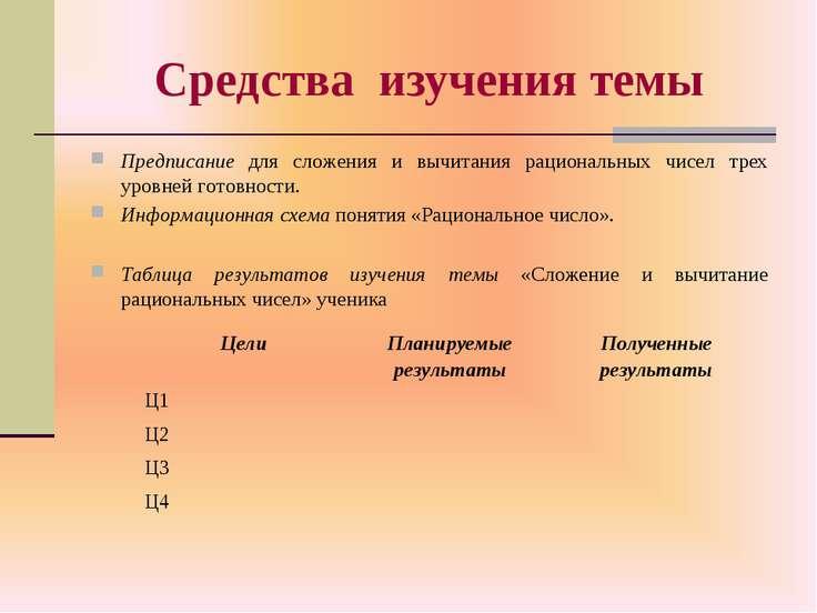 Средства изучения темы Предписание для сложения и вычитания рациональных чисе...
