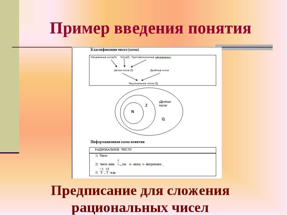 Пример введения понятия Предписание для сложения рациональных чисел