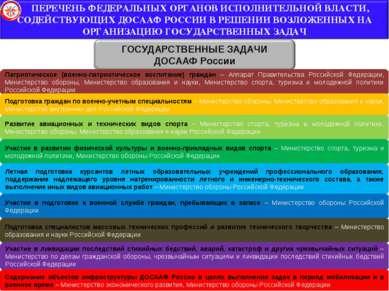 Патриотическое (военно-патриотическое воспитание) граждан – Аппарат Правитель...