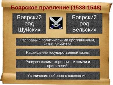 Боярское правление (1538-1548) Боярский род Шуйских Боярский род Бельских Рас...