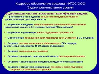 Кадровое обеспечение введения ФГОС ООО Задачи регионального уровня Модернизац...
