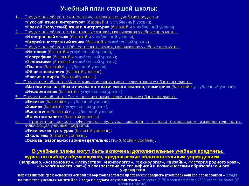 1. Предметная область «Филология», включающая учебные предметы: «Русский язык...