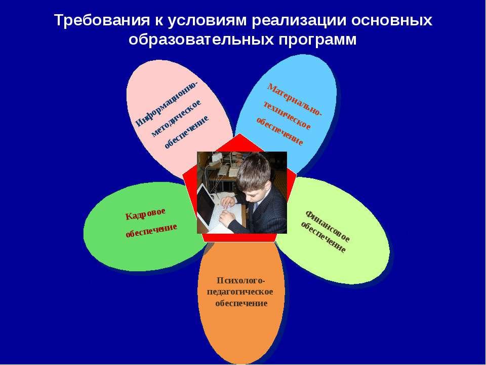 Требования к условиям реализации основных образовательных программ Информацио...