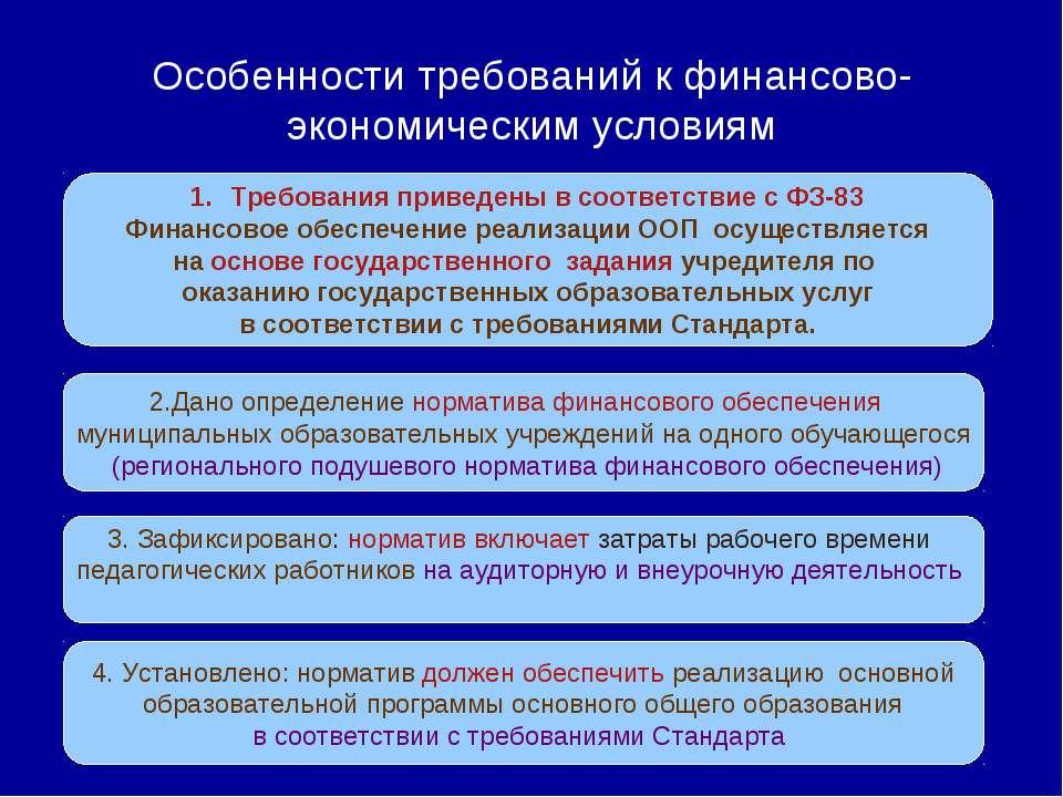 Особенности требований к финансово-экономическим условиям Требования приведен...