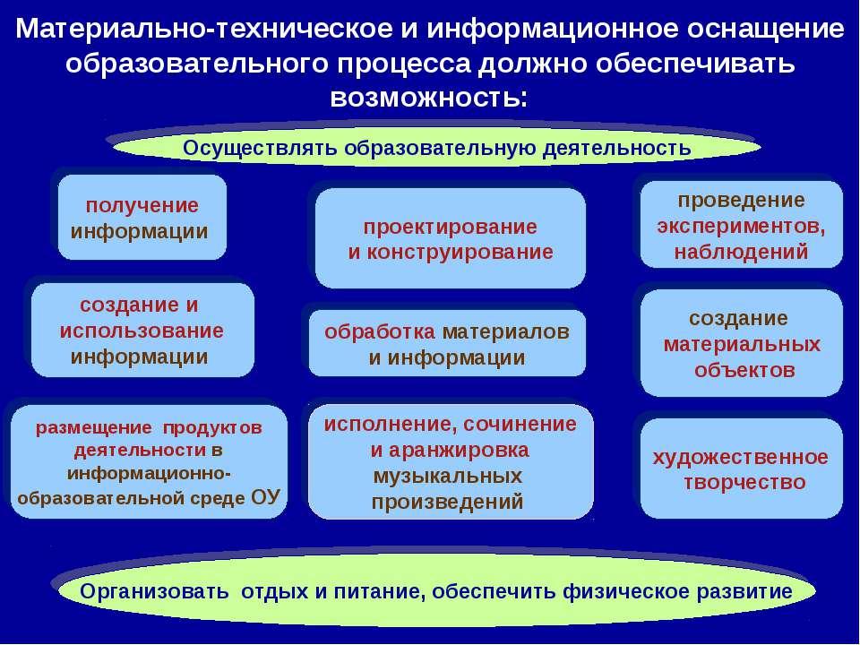 Материально-техническое и информационное оснащение образовательного процесса ...