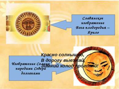 Славянское изображение Бога плодородия – Ярило Изображение Солнца народами Се...