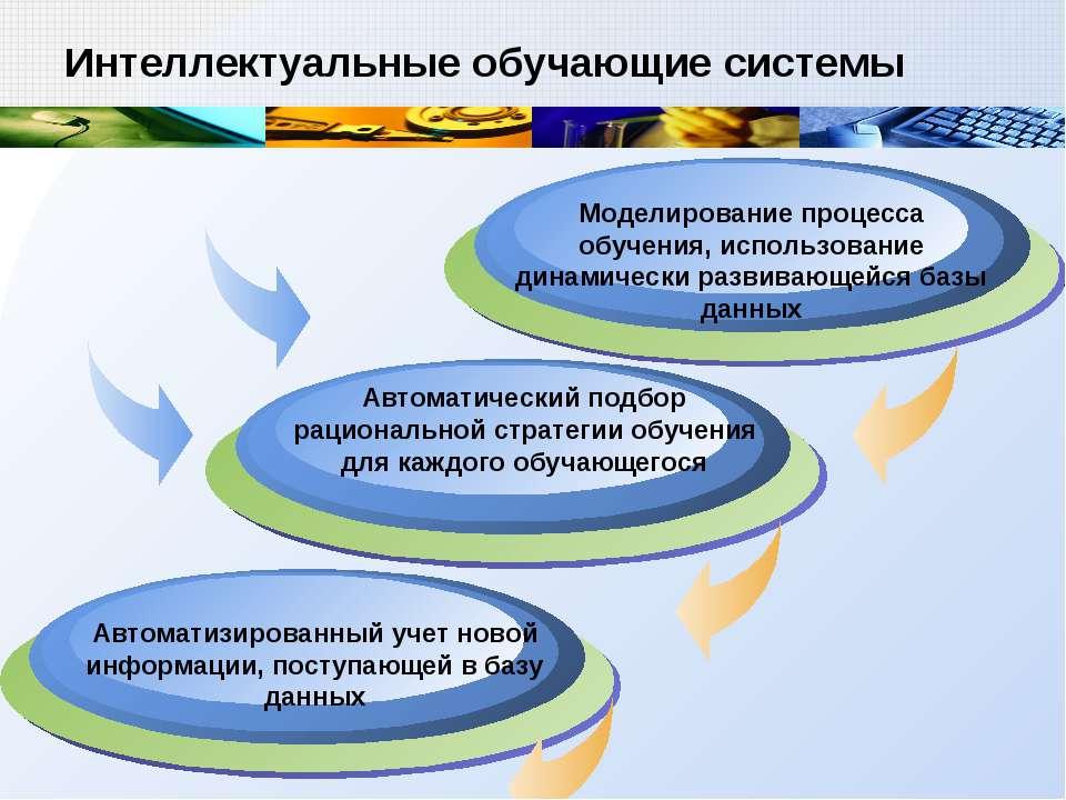 Интеллектуальные обучающие системы Моделирование процесса обучения, использов...