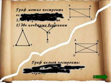Граф можно построить если: 1) все вершины чётные 2) две нечётные вершнины Гра...