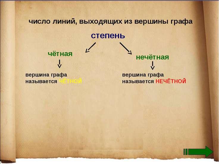 число линий, выходящих из вершины графа степень вершина графа называется ЧЁТН...