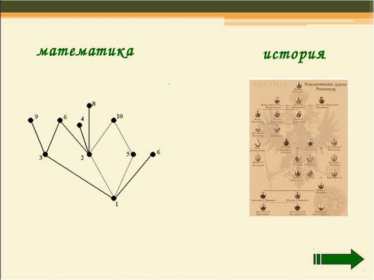 математика история