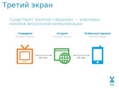 Третий экран 60 лет 10 лет Существует понятие «экранов» — ключевых каналов ви...