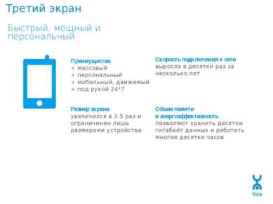 Третий экран Быстрый, мощный и персональный Преимущества + массовый + персона...