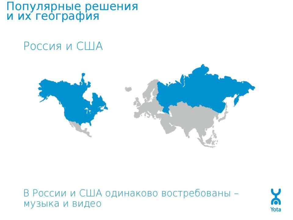 Популярные решения и их география Россия и США В России и США одинаково востр...