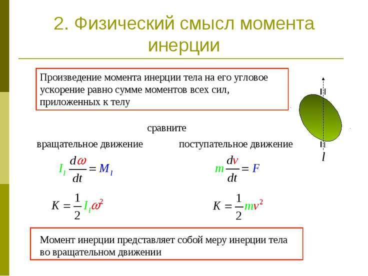 2. Физический смысл момента инерции Момент инерции представляет собой меру ин...