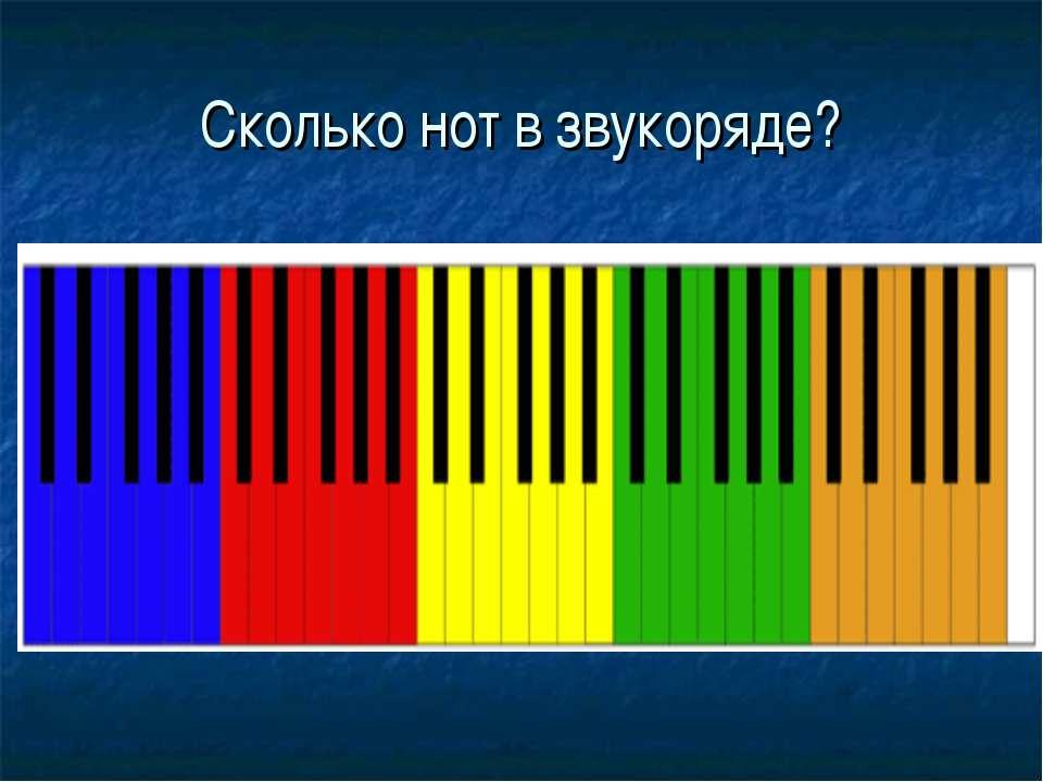 Сколько нот в звукоряде?