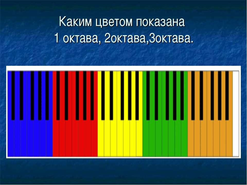 Каким цветом показана 1 октава, 2октава,3октава.