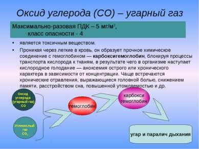 Оксид углерода (СО) – угарный газ является токсичным веществом. Проникая чере...