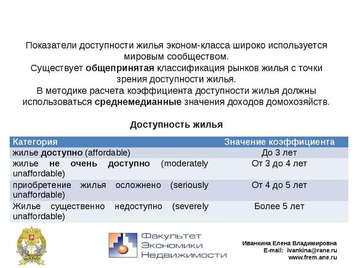 Иванкина Елена Владимировна E-mail: ivankina@rane.ru www.frem.ane.ru Показате...