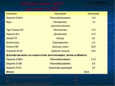 Оргхимпром Производство акриловых дисперсий «Фоновая краска» белая для печати...