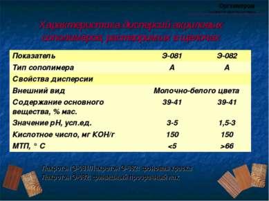 Характеристика дисперсий акриловых сополимеров, растворимых в щелочах Оргхимп...