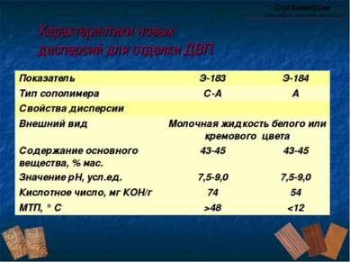 Оргхимпром Производство акриловых дисперсий Характеристики новых дисперсий дл...