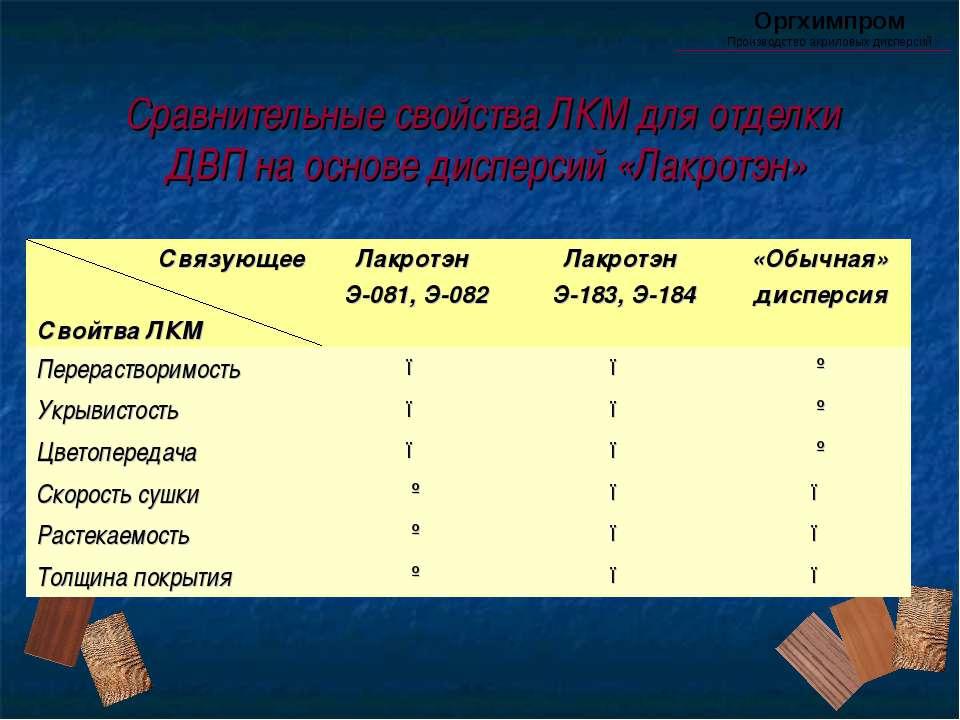 Оргхимпром Производство акриловых дисперсий Сравнительные свойства ЛКМ для от...