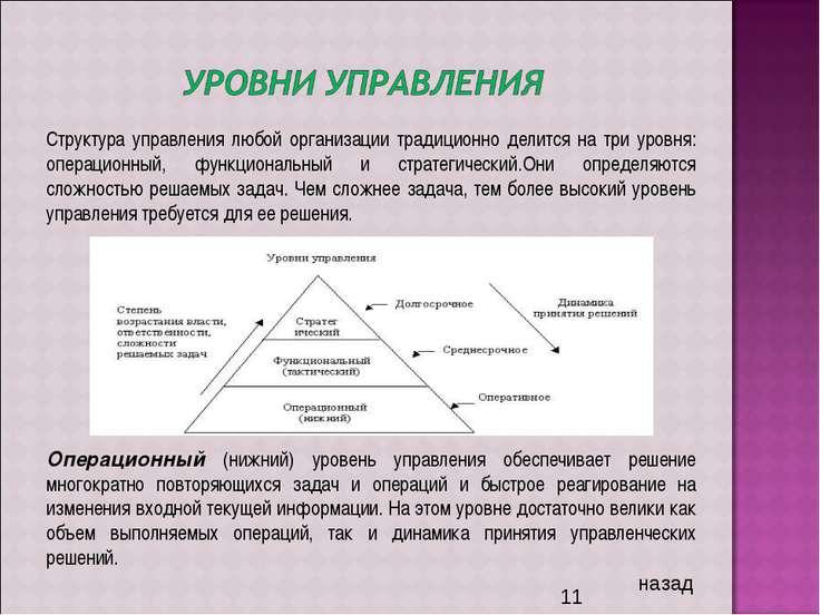 Структура управления любой организации традиционно делится на три уровня: опе...