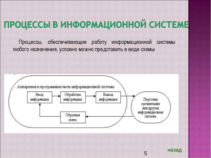 Процессы, обеспечивающие работу информационной системы любого назначения, усл...
