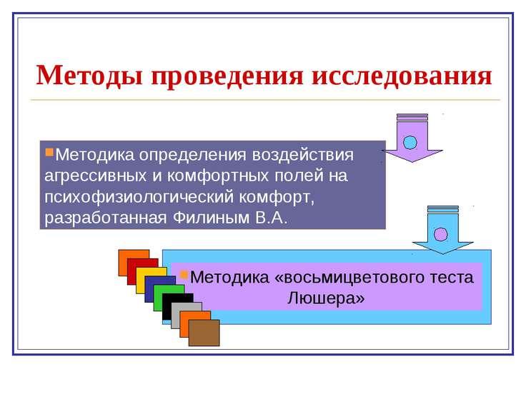Методы проведения исследования Методика определения воздействия агрессивных и...