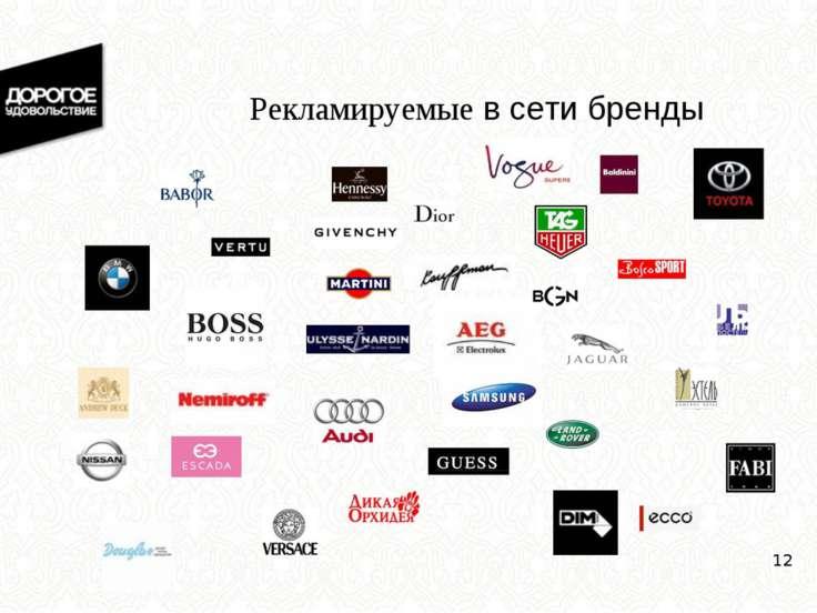 * Рекламируемые в сети бренды