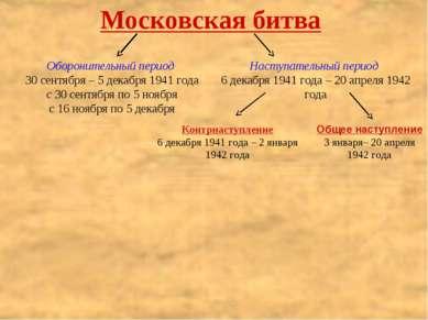 Московская битва Оборонительный период 30 сентября – 5 декабря 1941 года с 30...