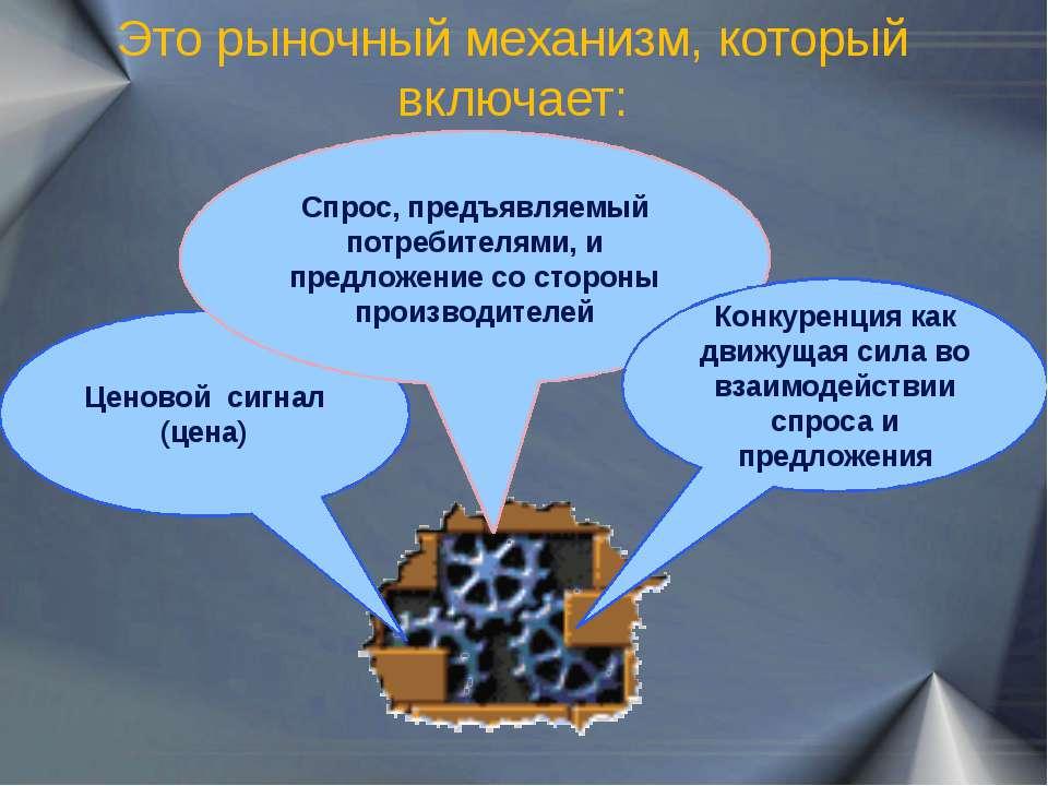 Это рыночный механизм, который включает: