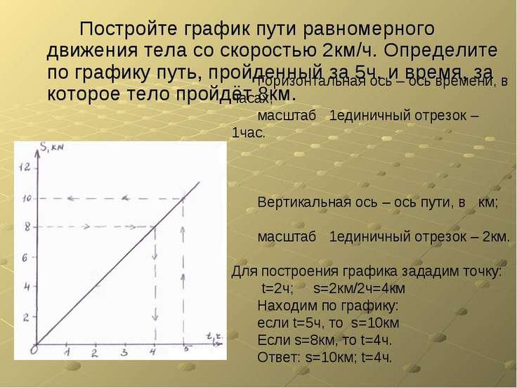 Постройте график пути равномерного движения тела со скоростью 2км/ч. Определи...