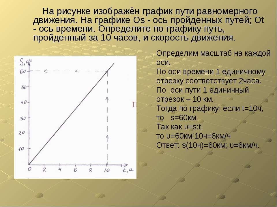На рисунке изображён график пути равномерного движения. На графике Оs - ось п...