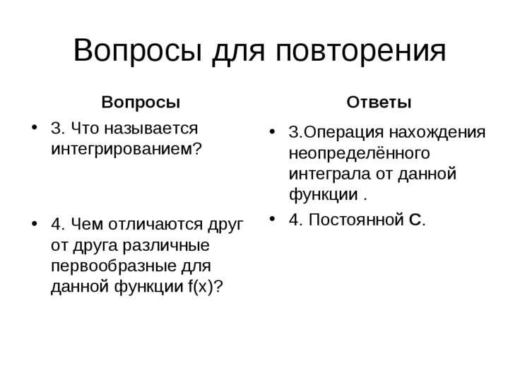 Вопросы для повторения Вопросы 3. Что называется интегрированием? 4. Чем отли...