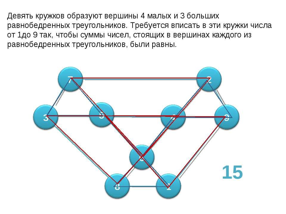 Девять кружков образуют вершины 4 малых и 3 больших равнобедренных треугольни...