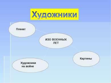 ИЗО ВОЕННЫХ ЛЕТ Плакат Картины Художники на войне