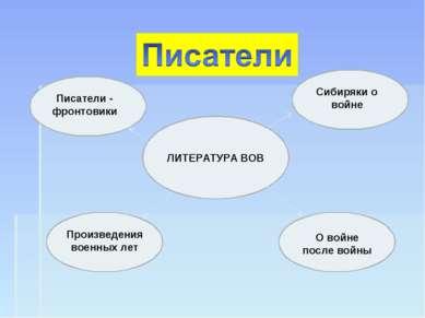 ЛИТЕРАТУРА ВОВ Писатели - фронтовики Сибиряки о войне Произведения военных ле...