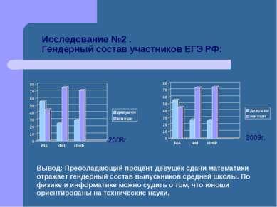 Исследование №2 . Гендерный состав участников ЕГЭ РФ: 2008г. 2009г. Вывод: Пр...