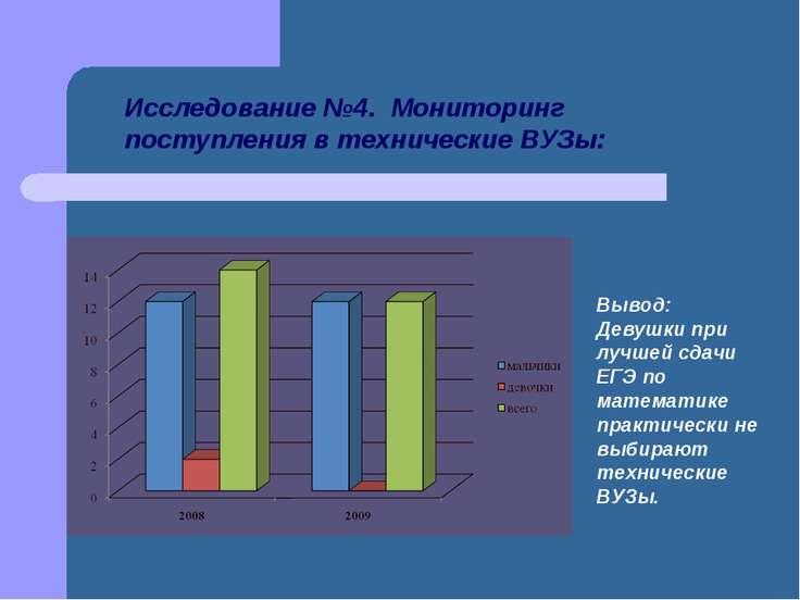 Исследование №4. Мониторинг поступления в технические ВУЗы: Вывод: Девушки пр...