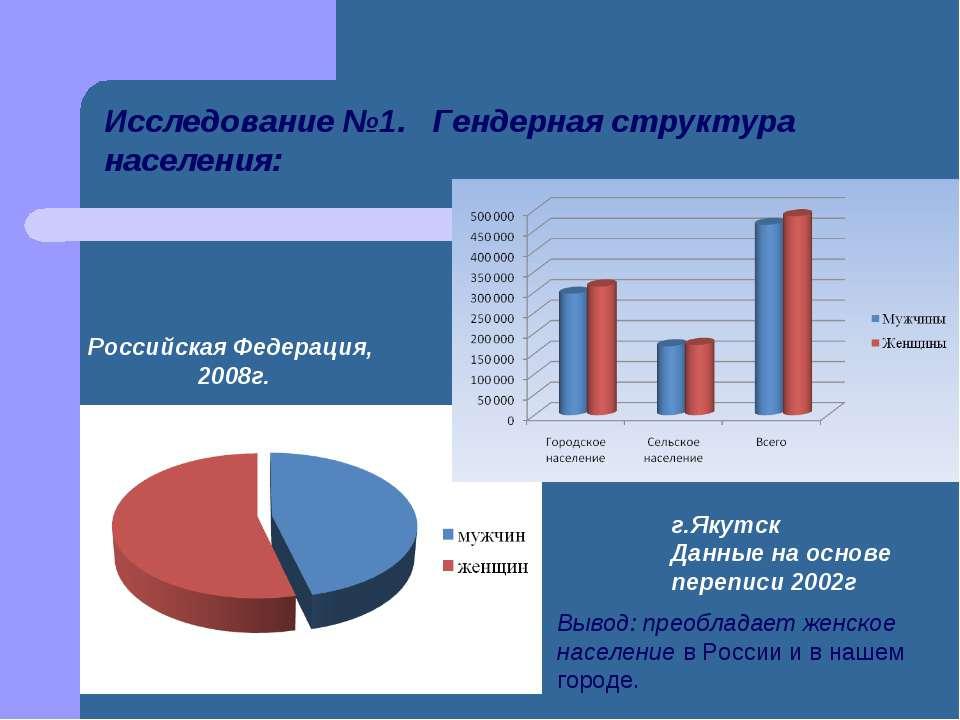 Исследование №1. Гендерная структура населения: Российская Федерация, 2008г. ...