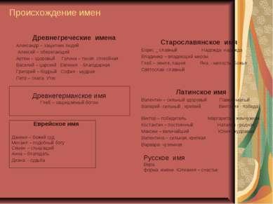 Происхождение имен Древнегреческие имена Александр – защитник людей Алексей –...