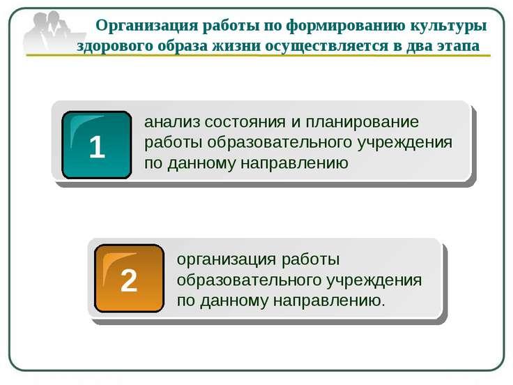 1 1 2 организация работы образовательного учреждения по данному направлению. ...