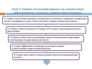 Этап 3. Оценка положений проекта на соответствие действующему стандарту зашит...