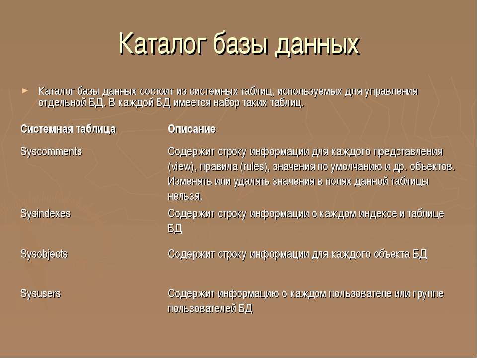 Каталог базы данных Каталог базы данных состоит из системных таблиц, использу...