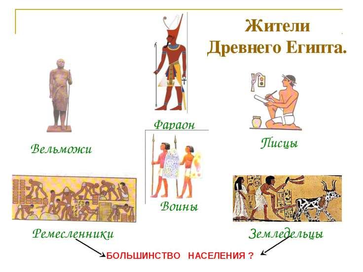 Фараон Вельможи Писцы Воины Земледельцы Ремесленники Жители Древнего Египта. ...