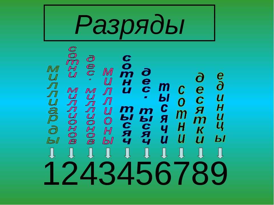 Разряды 1243456789