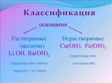 основания Растворимые (щелочи) Li OH, Ba(OH)2 (гидроксиды Ме главных подгрупп...