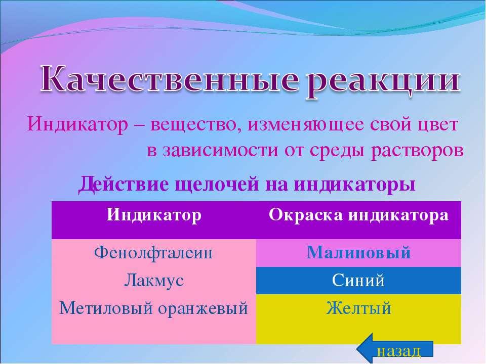 Индикатор – вещество, изменяющее свой цвет в зависимости от среды растворов Д...
